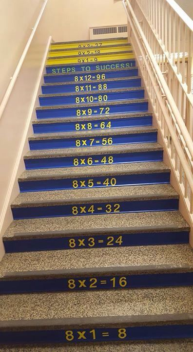 Multiplication Facts On The Risers Of The Stairs Leading