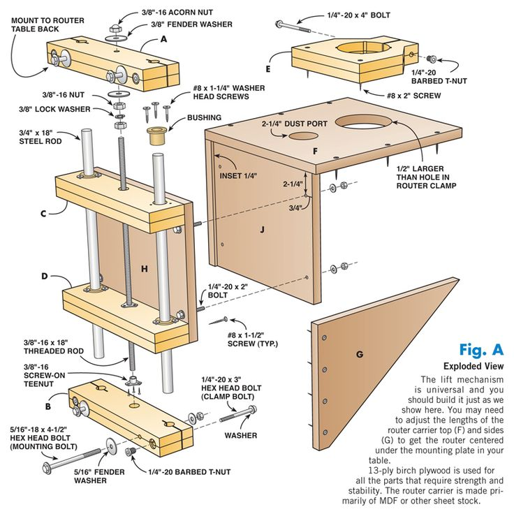 aw extra 8 9 12 shop made router lift woodworking