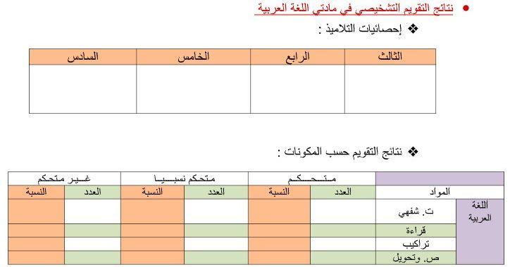 نقدم إليكم زوار موقع الفروض نماذج مختلفة من الإختبارات الدراسية و الحلول ونهدف من خلال توفيرنا لهذه النماذج إلى مساعدتكم أعزاءنا Blog Posts Blog Periodic Table