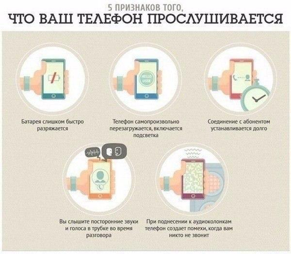 5 признаков того, что ваш телефон прослушивается