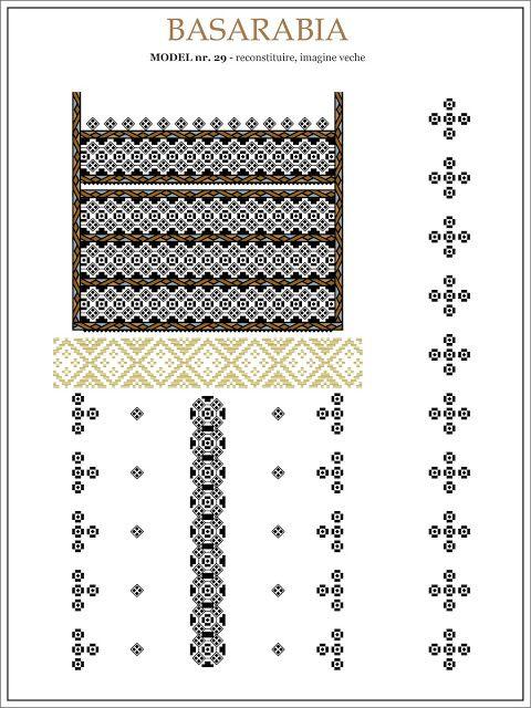Semne Cusute: iie din BASARABIA - model (29)