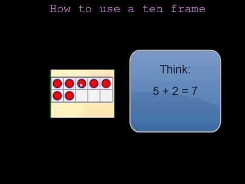 Introducing the Ten Frame
