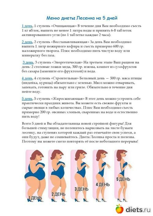 Лесенка Ступенчатая Диета. Диета Лесенка для похудения — минус 3-8 кг за 5 дней