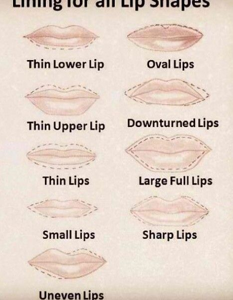 How to make your lips look fuller with lip liner