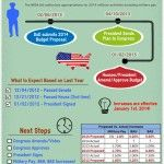 2014 BAS (Basic Allowance for Subsistence) Rates | Military Benefits
