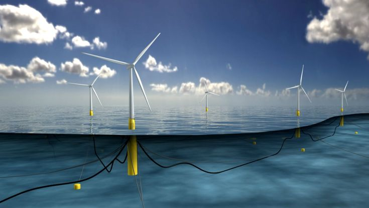 Floating windfarms are cheaper than traditional turbines anchored on the sea floor.