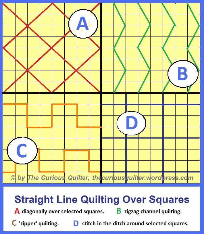 17 Best Images About Quilting Straight Line On Pinterest