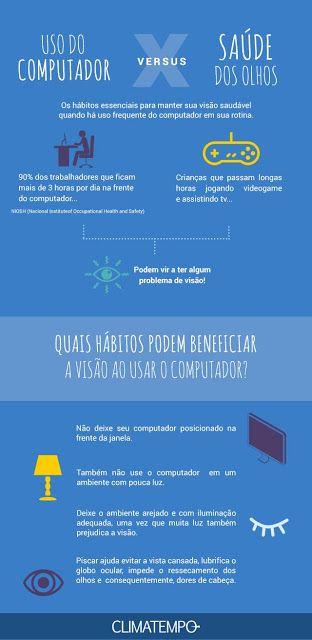 Águas de Pontal: Uso do computador x Saúde dos olhos