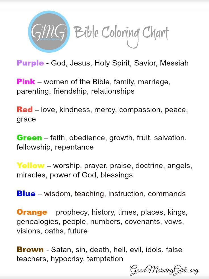 GMG Bible Coloring Chart. Come see the tools I use to study my Bible!