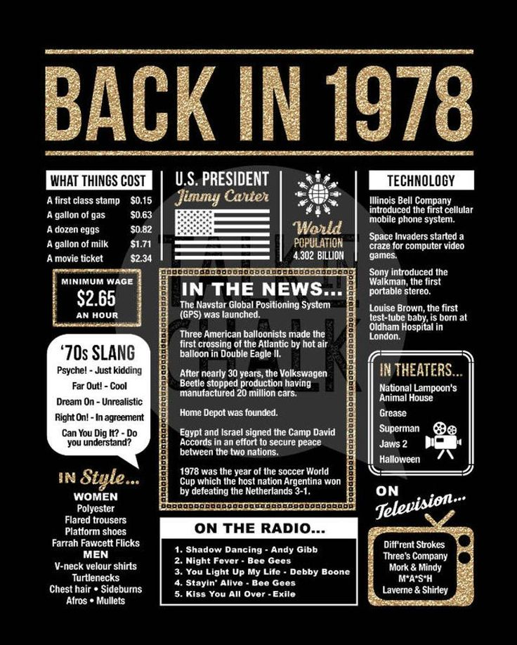 Back In 1978 Black and Gold Glitter PRINTABLE Poster 40th