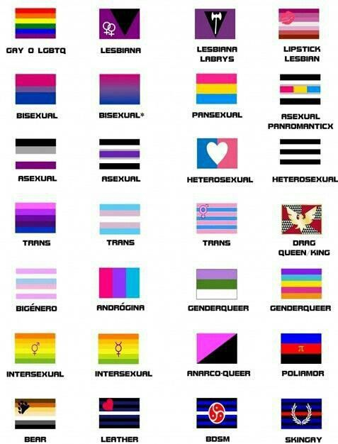 from Dilan gay colors indicate sexual preference