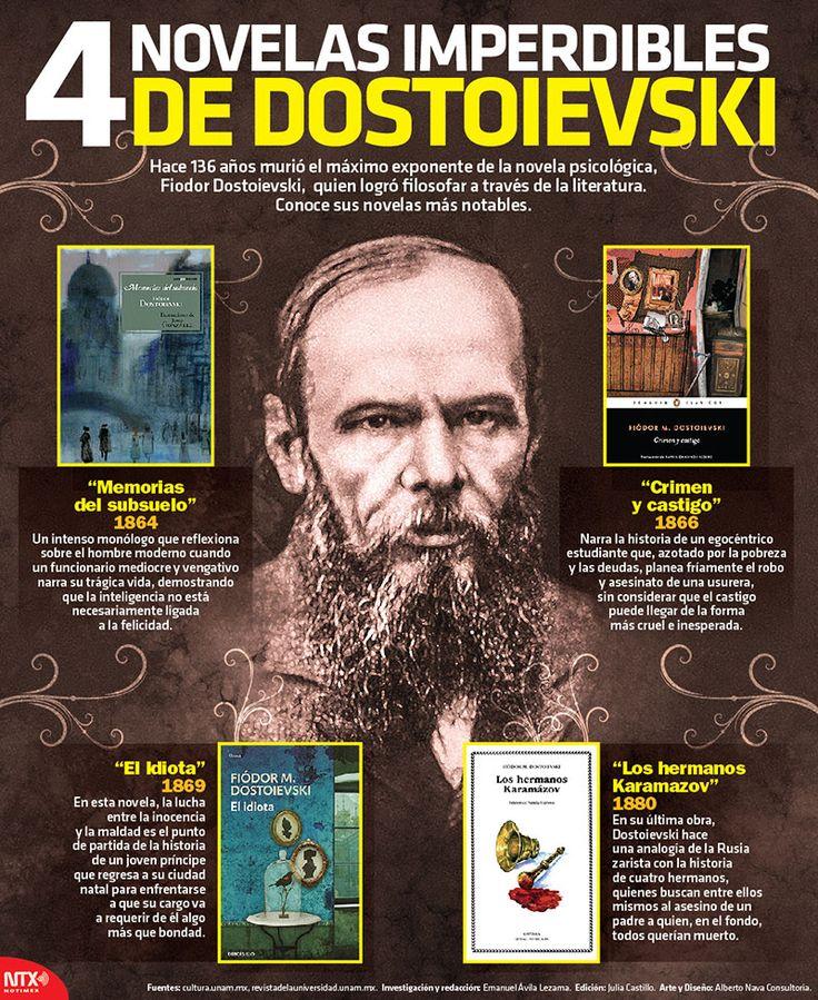 #UnDíaComoHoy 09 de febrero de 1881, murió el máximo exponente de la novela psicológica, Fiódor Dostoyevski. #InfografíaNotimex