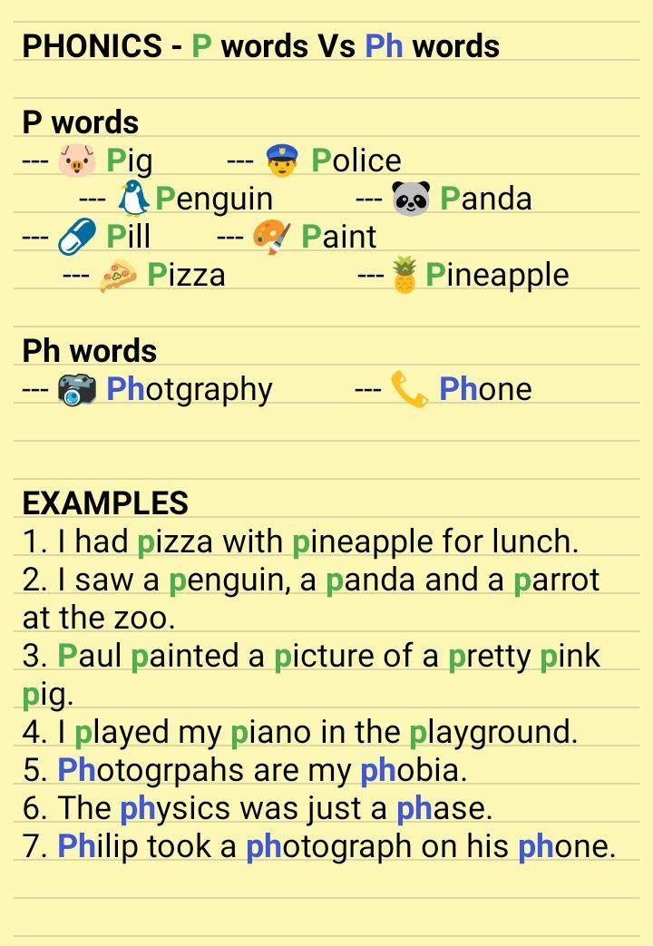 Phonics P Words Vs Ph Words Phonics P Words English Words