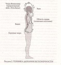 3 мощные практики защиты от Архангела Михаила: Техника Дыхание Бесконечности Архангела Михаила