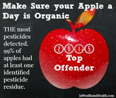Organic Fruits and Vegetables: Are They Worth the Money?