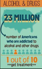 teenagers and drug abuse essays