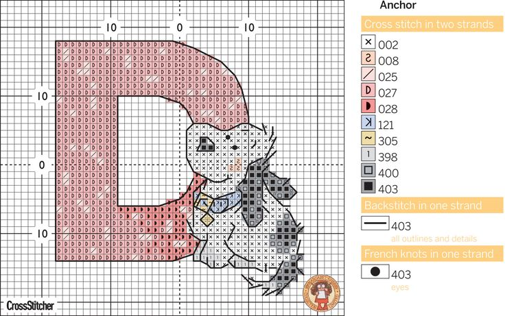 Alphabet puppy cross stitch