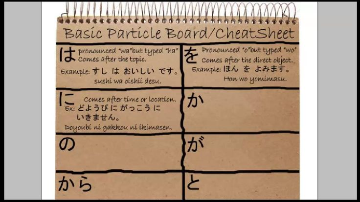 How to use Japanese particles - you will want to bookmark this cheat she...