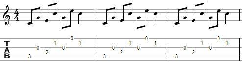 Tocar la guitarra - LaGuitarraEsFácil: Que son los arpegios