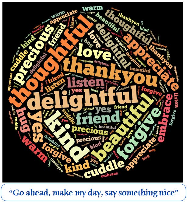 Word Art: Kind words that are glue in a relationship. How many can you discover?
