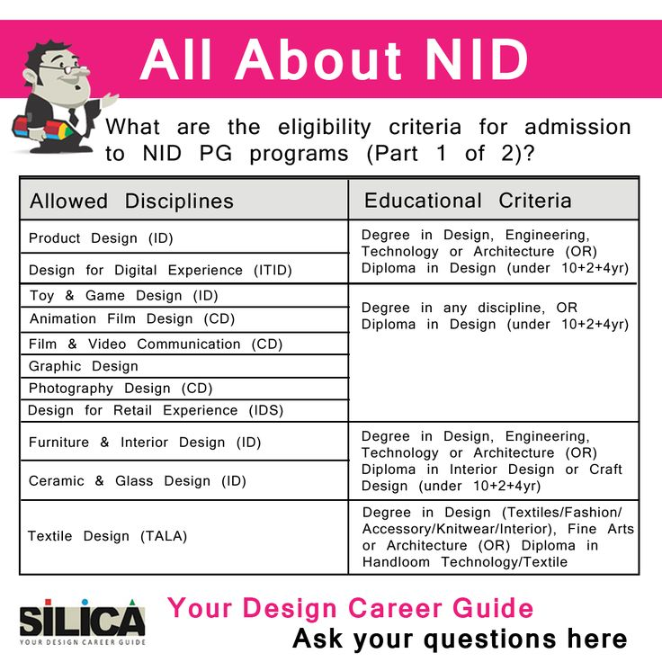 NID 2017 Admission Application Forms   National Institute Of Design