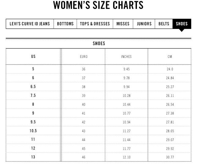 Best Sizing Chart For WomenS Jeans Images On