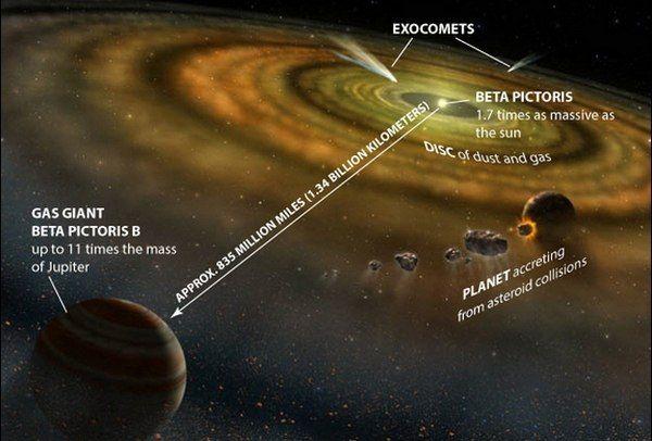 А вот такие новости, считаю громадным прорывом в области изучения космоса! / Astro Analytics