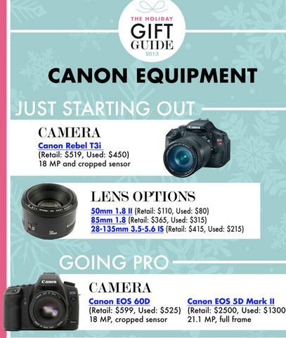 What Digital Camera Should I Buy? What lens should I buy? We've got a list of canon cameras and nikon cameras. Plus, a great overview on focal lengths and sensors.