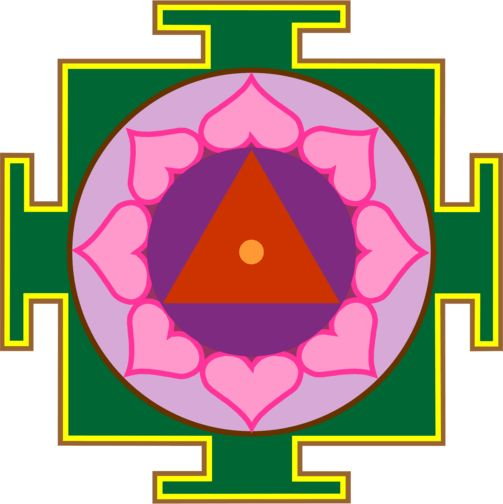 Tara Yantra: Meditating on Tara yantra helps open the second chakra Svadhisthana and get rid of any problems related to water.