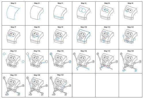 Zeichne Spongebob - Schritt für Schritt