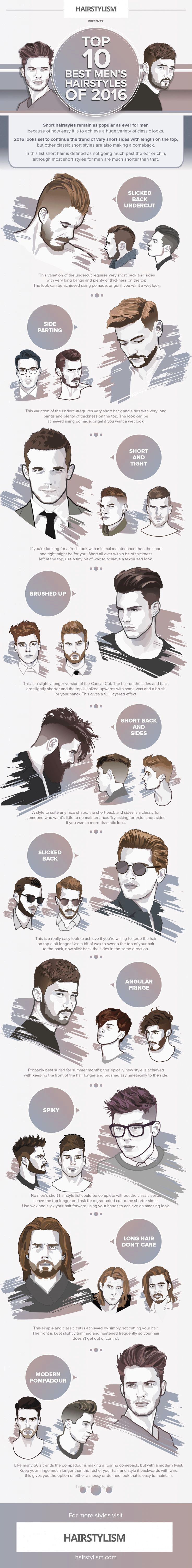 22 best Men\'s Hairstyles images on Pinterest   Male haircuts, Men ...