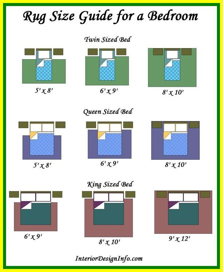 44 reference of master bedroom area rug placement in 2020 ... on Bedroom Reference  id=21223