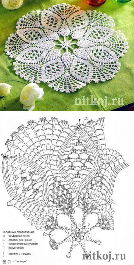"""O esquema de tricô pano com uvas """"thread - malhas para a sua casa, crochê, tricô, esquema de crochet"""