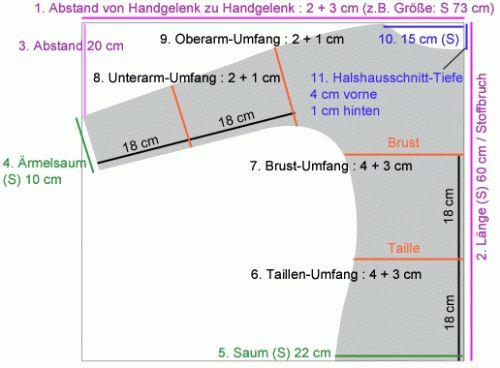 652 best Nähen images on Pinterest | Schnittmuster, Nähideen und ...