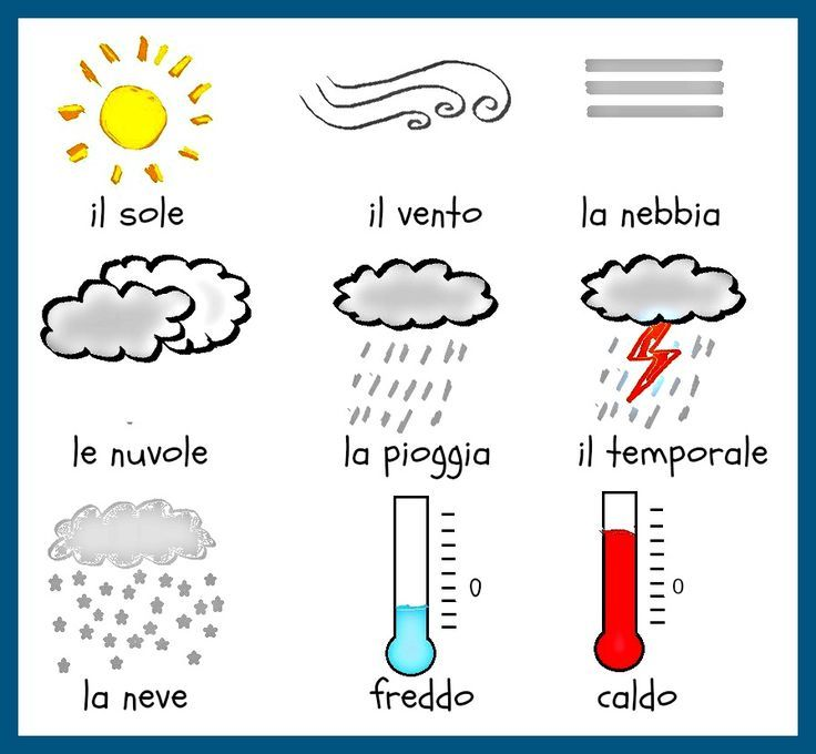 Learn to talk about the weather in Italian