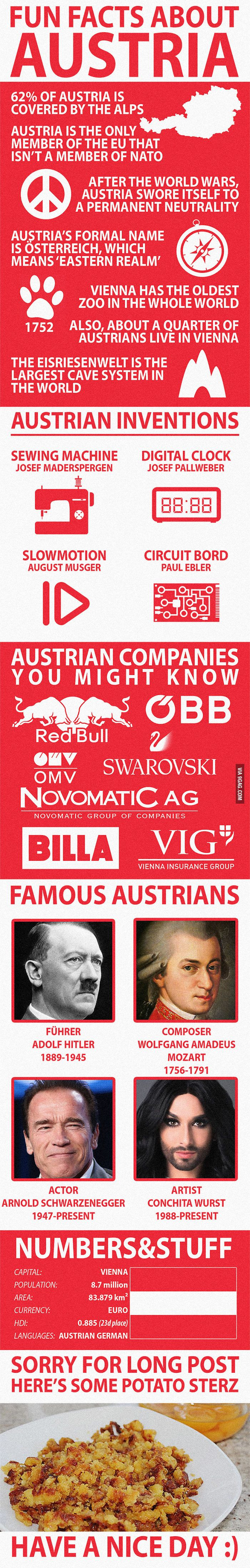 Fun Facts about Austria