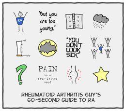 psoriatic-arthritis-wrist-pain-sweater
