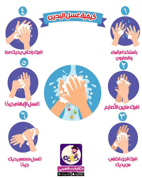 انفوجرافيك اهمية غسل اليدين للاطفال بالعربي نتعلم In 2020 Hand Washing Hands