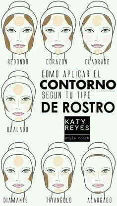 Maquillaje tipos de rostro