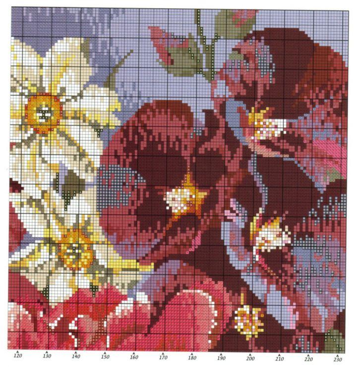 Needlepoint Tapestry (3/5)