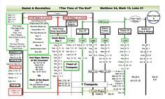 an in depth analysis of the book of revelations in the bible Commentaries on bible books genesis joshua and ruth  revelation workbooks with study  studies may proceed at whatever speed and depth will best accomplish the .