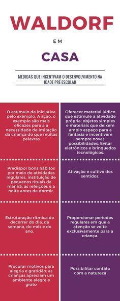 O acesso à pedagogia Waldorf, reconhecida pela Unesco como sendo o métodocapaz de responder aos desafios educacionais, está crescendo no Brasil. Em 2016 haviam95 escolas espalhadas por vários …
