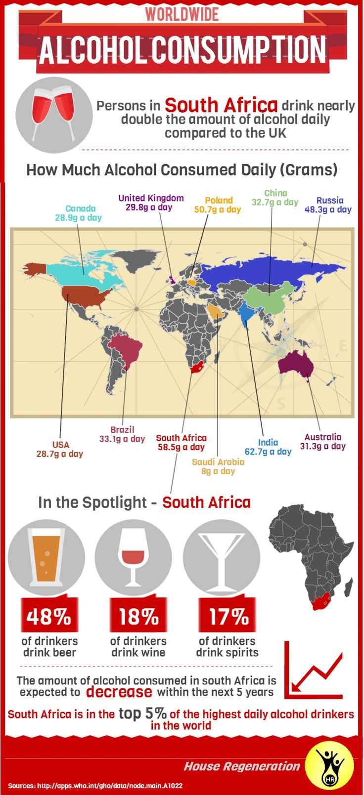 http://www.hr7.co.za - Alcohol Consumption & Addiction Facts