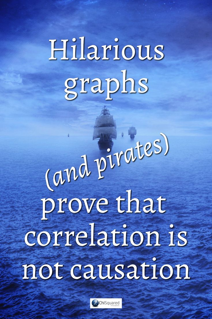 Hilarious Graphs (and Pirates) Prove That Correlation Is Not Causation