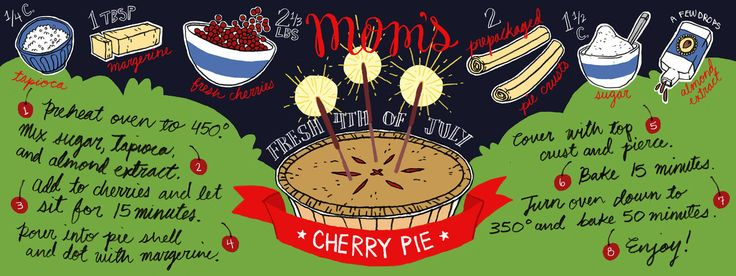 Mom's Fresh Fourth of July Cherry Pie! by Aimee Fleck for TDAC.