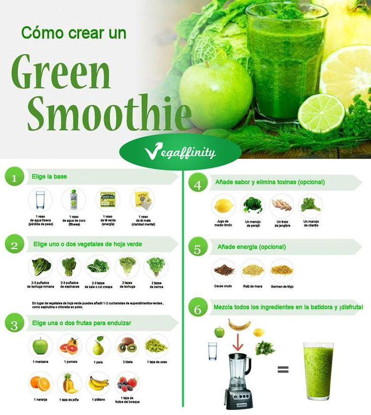 ¿Necesitas ayuda para preparar un #delicioso #greensmoothie ? Aquí tienes las claves ;-) #FelizJueves