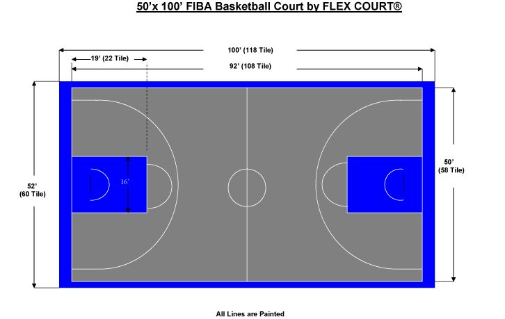 50 x 100 fiba sized basketball court backyard ideas for How to build your own basketball court