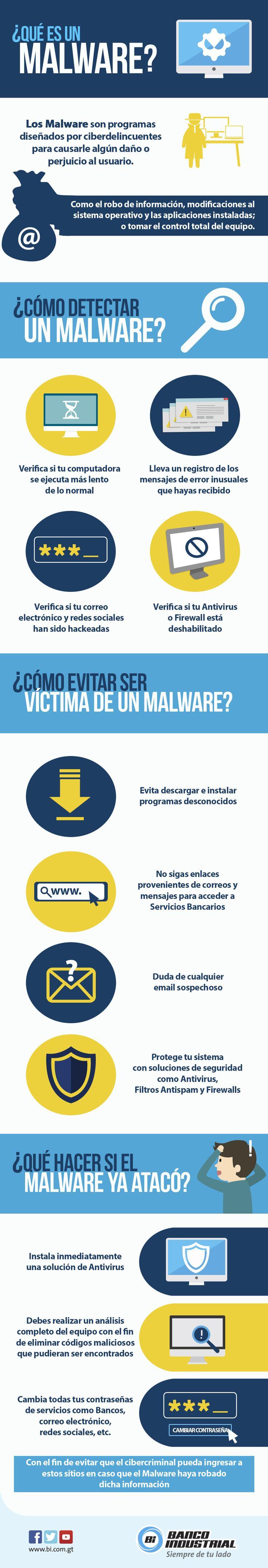 ¿Qué es un malware?
