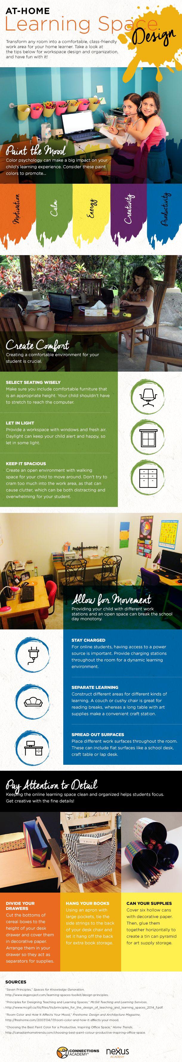 214 best Virtual School Experiences images on Pinterest | Homeschool ...