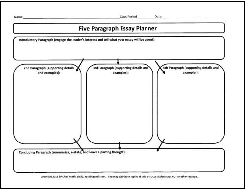 five paragraph essay graphic organizer - Google Search